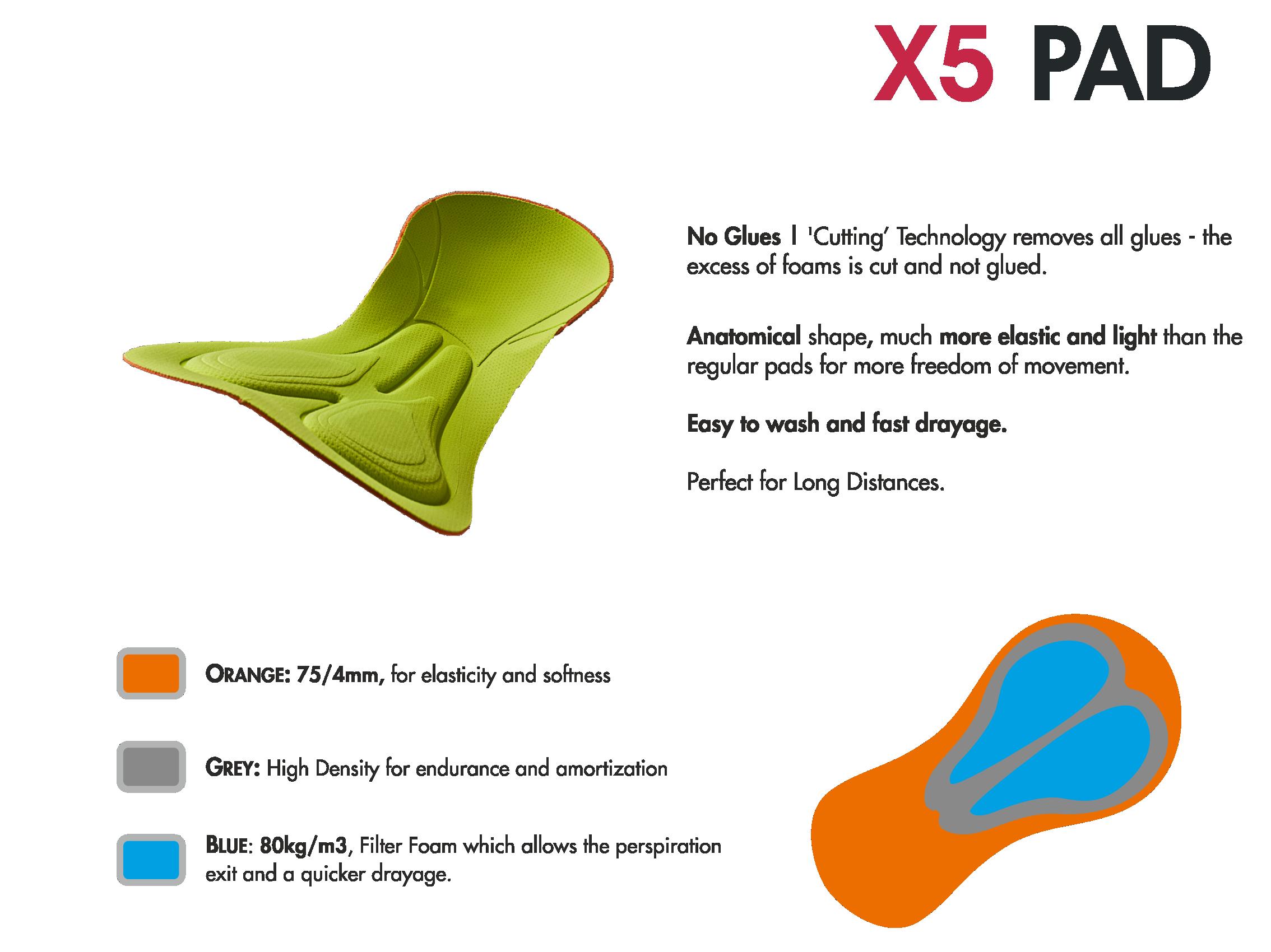 X5 Pad