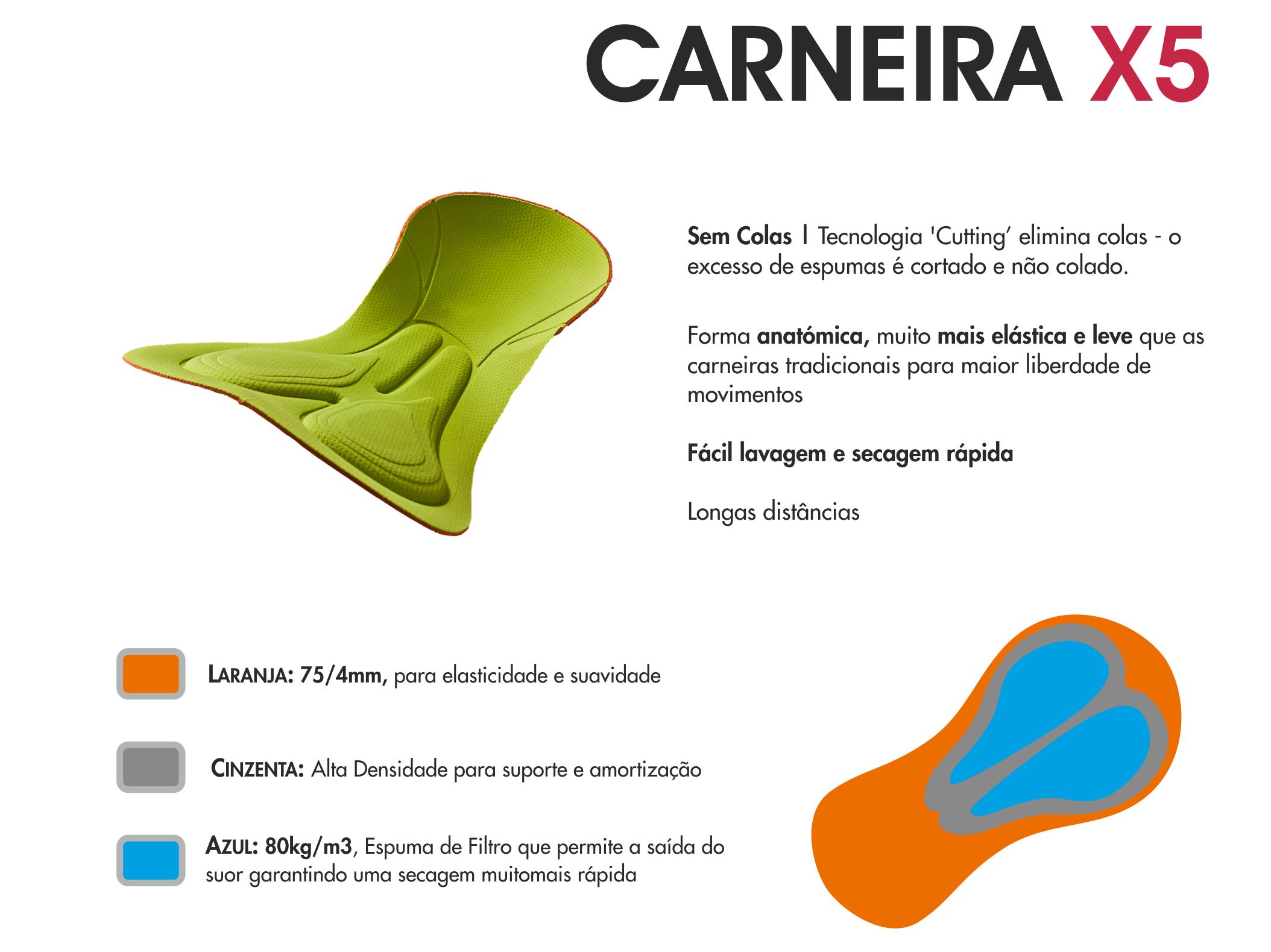 Carneira X5