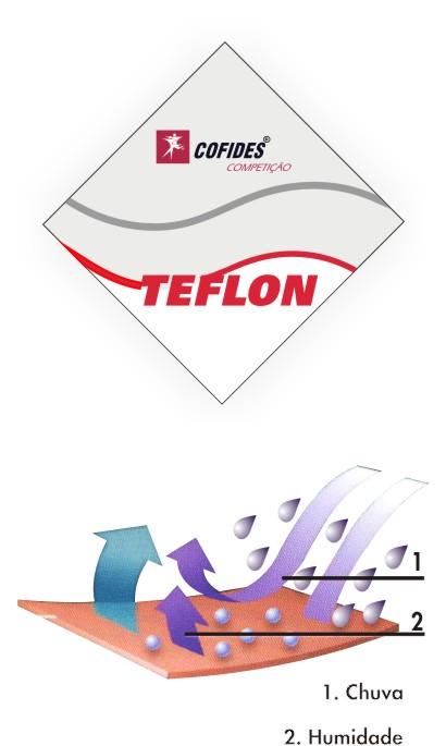 Licra Teflon