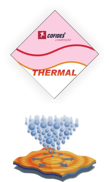 Licra Thermal